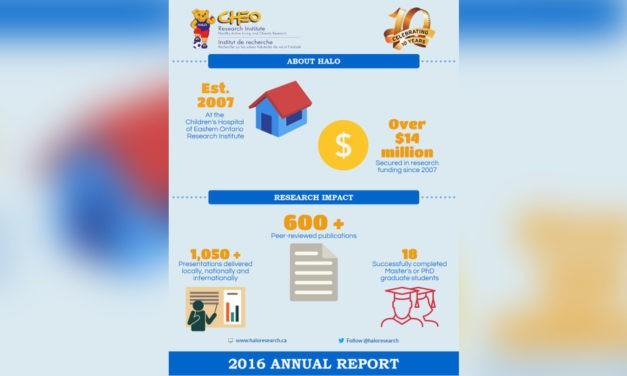 HALO 2016 Annual Report Released